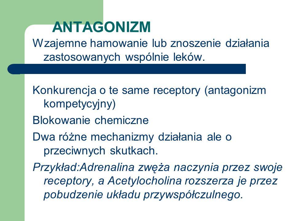 ANTAGONIZMWzajemne hamowanie lub znoszenie działania zastosowanych wspólnie leków. Konkurencja o te same receptory (antagonizm kompetycyjny)