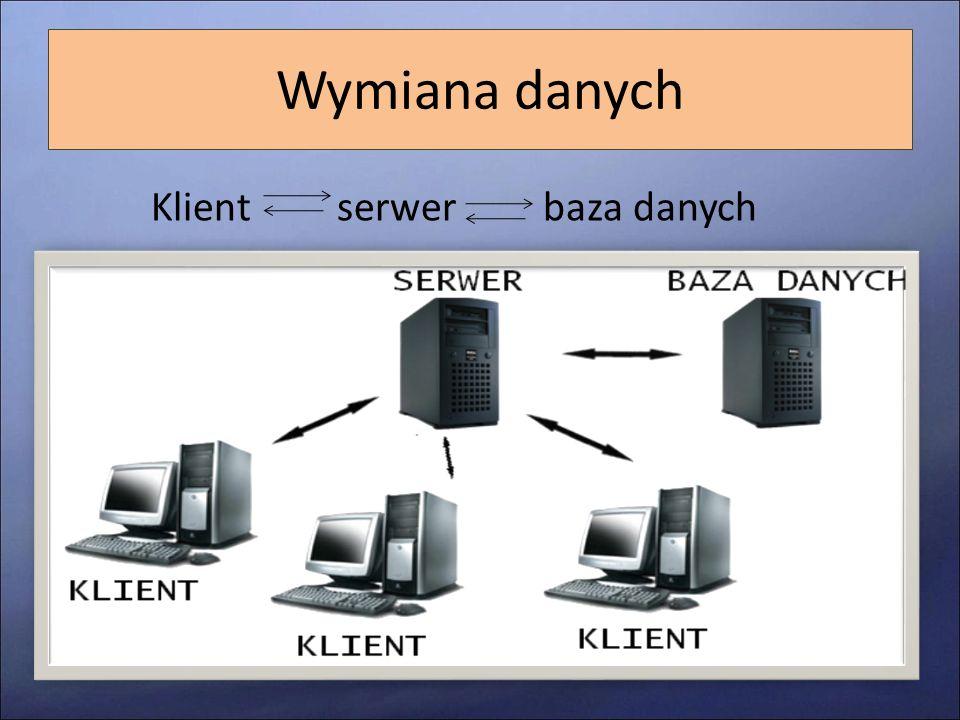 Wymiana danych Klient serwer baza danych