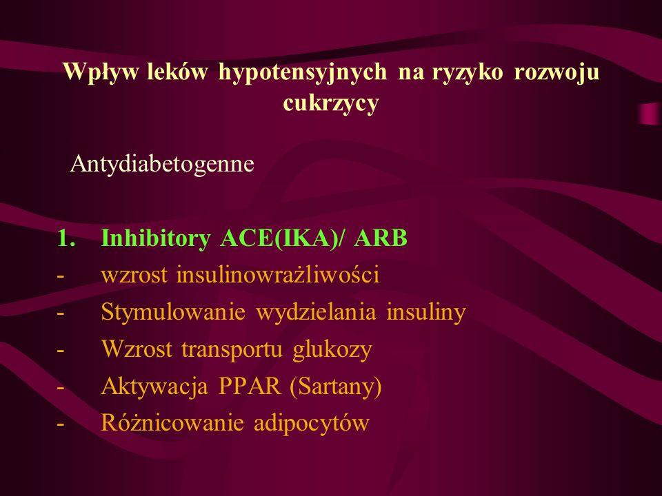 Wpływ leków hypotensyjnych na ryzyko rozwoju cukrzycy