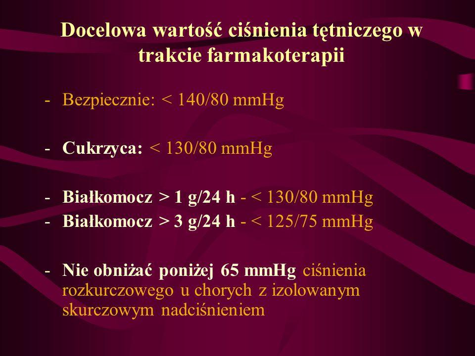 Docelowa wartość ciśnienia tętniczego w trakcie farmakoterapii