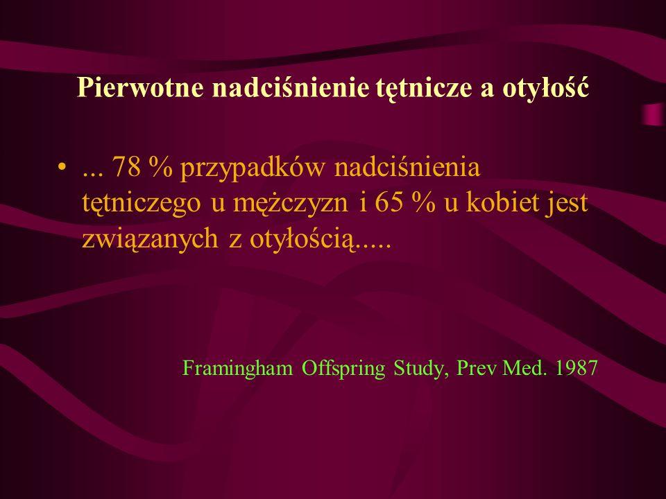 Pierwotne nadciśnienie tętnicze a otyłość