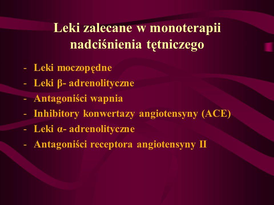 Leki zalecane w monoterapii nadciśnienia tętniczego