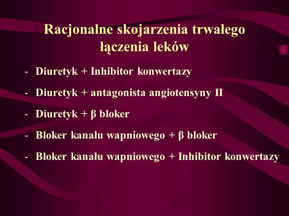 Racjonalne skojarzenia trwałego łączenia leków