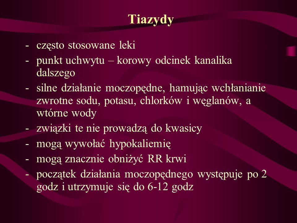 Tiazydy często stosowane leki