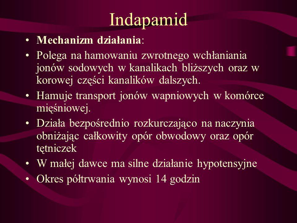 Indapamid Mechanizm działania: