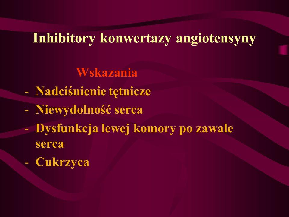 Inhibitory konwertazy angiotensyny