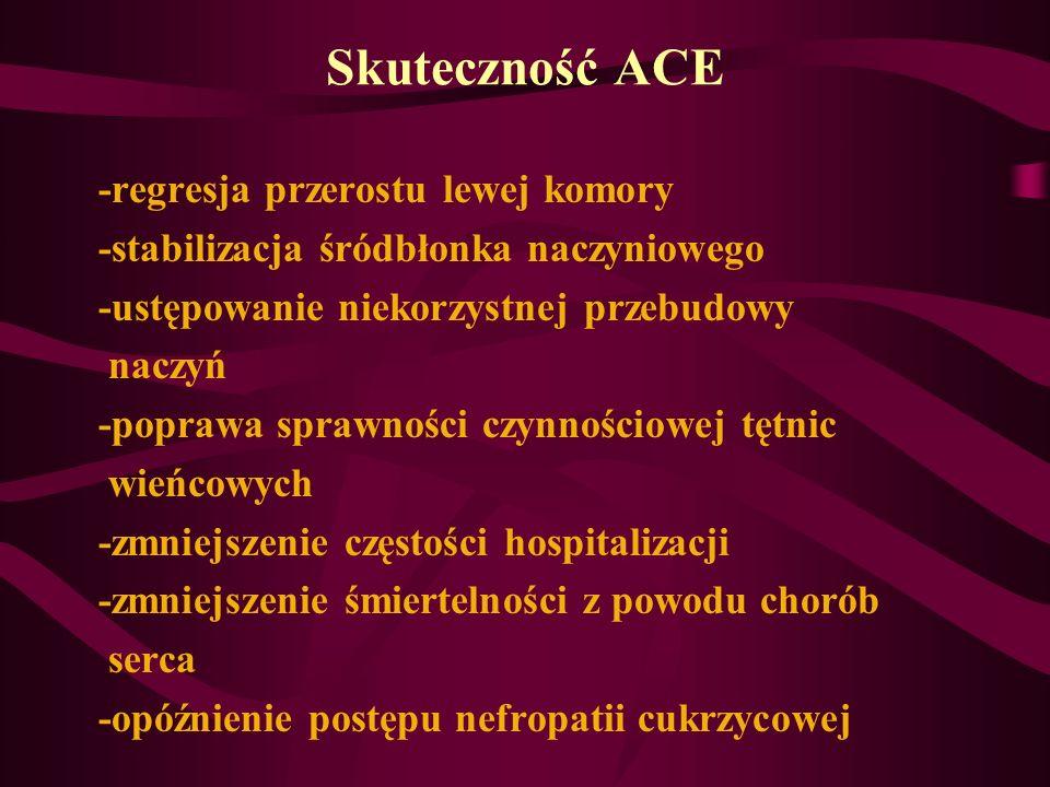 Skuteczność ACE -regresja przerostu lewej komory