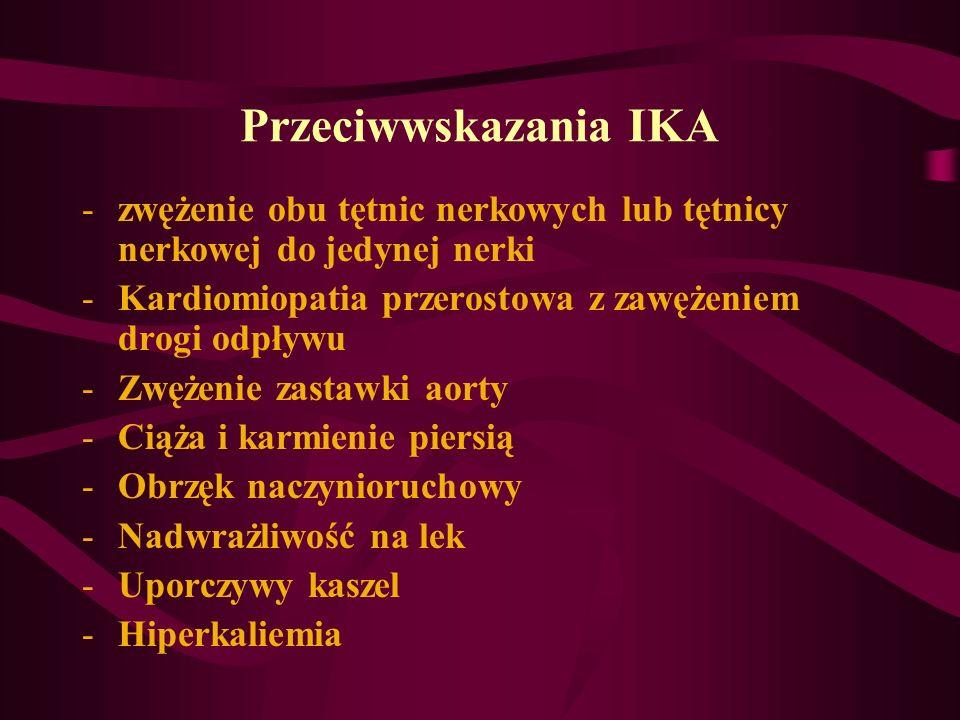 Przeciwwskazania IKA zwężenie obu tętnic nerkowych lub tętnicy nerkowej do jedynej nerki. Kardiomiopatia przerostowa z zawężeniem drogi odpływu.