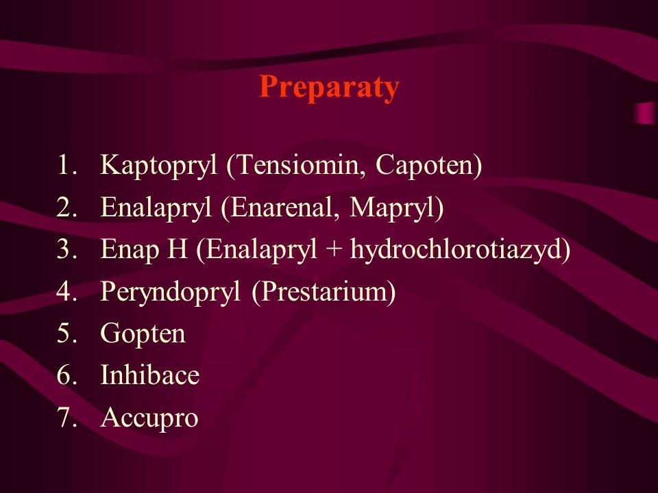 Preparaty Kaptopryl (Tensiomin, Capoten) Enalapryl (Enarenal, Mapryl)
