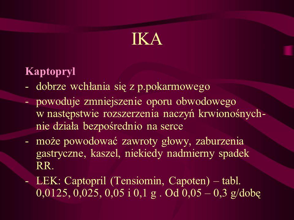 IKA Kaptopryl dobrze wchłania się z p.pokarmowego