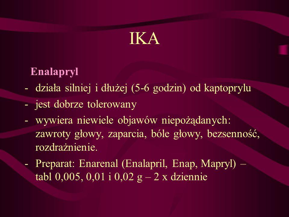 IKA Enalapryl działa silniej i dłużej (5-6 godzin) od kaptoprylu
