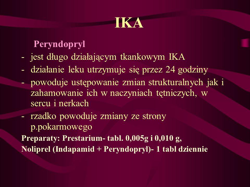 IKA Peryndopryl jest długo działającym tkankowym IKA
