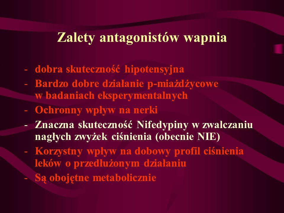 Zalety antagonistów wapnia