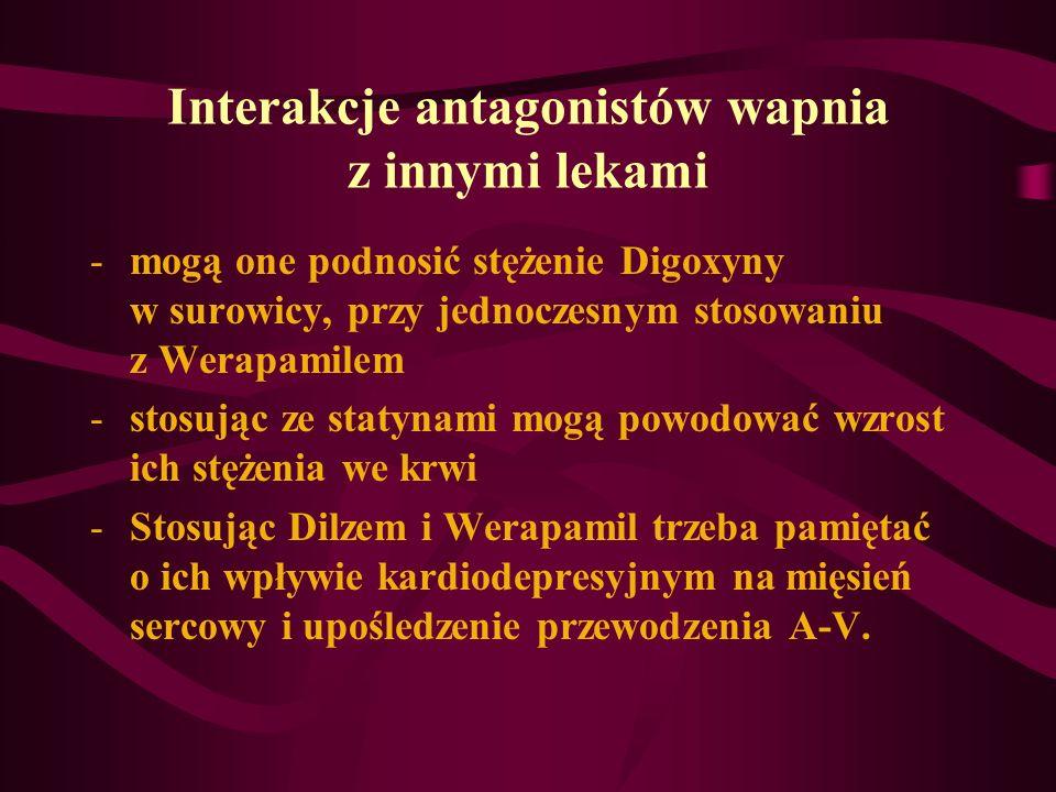 Interakcje antagonistów wapnia z innymi lekami