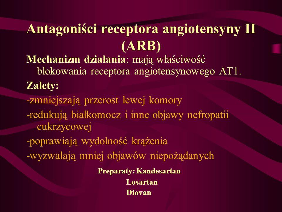 Antagoniści receptora angiotensyny II (ARB)