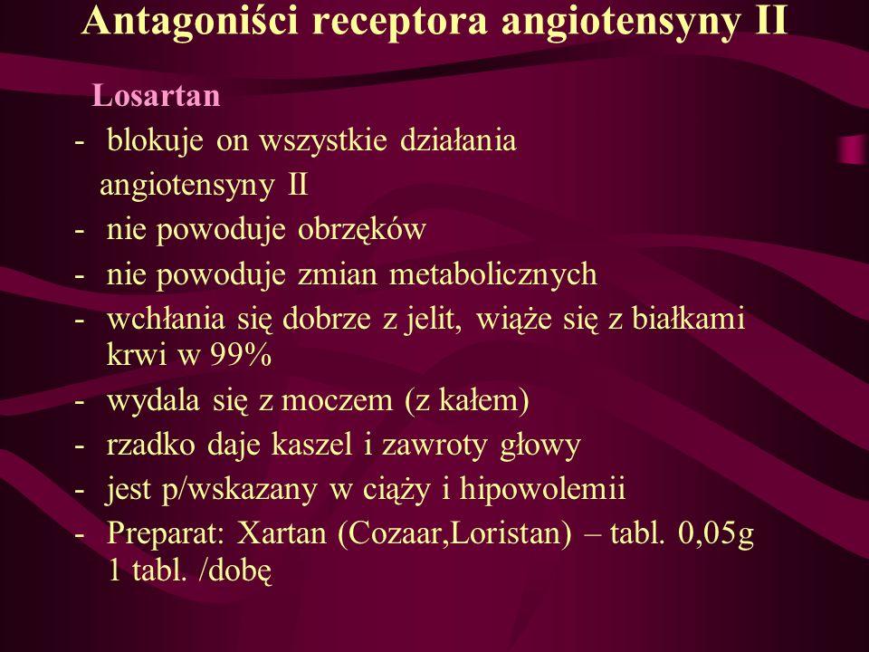 Antagoniści receptora angiotensyny II