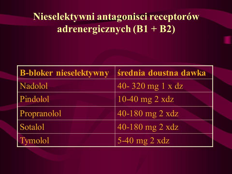 Nieselektywni antagonisci receptorów adrenergicznych (B1 + B2)