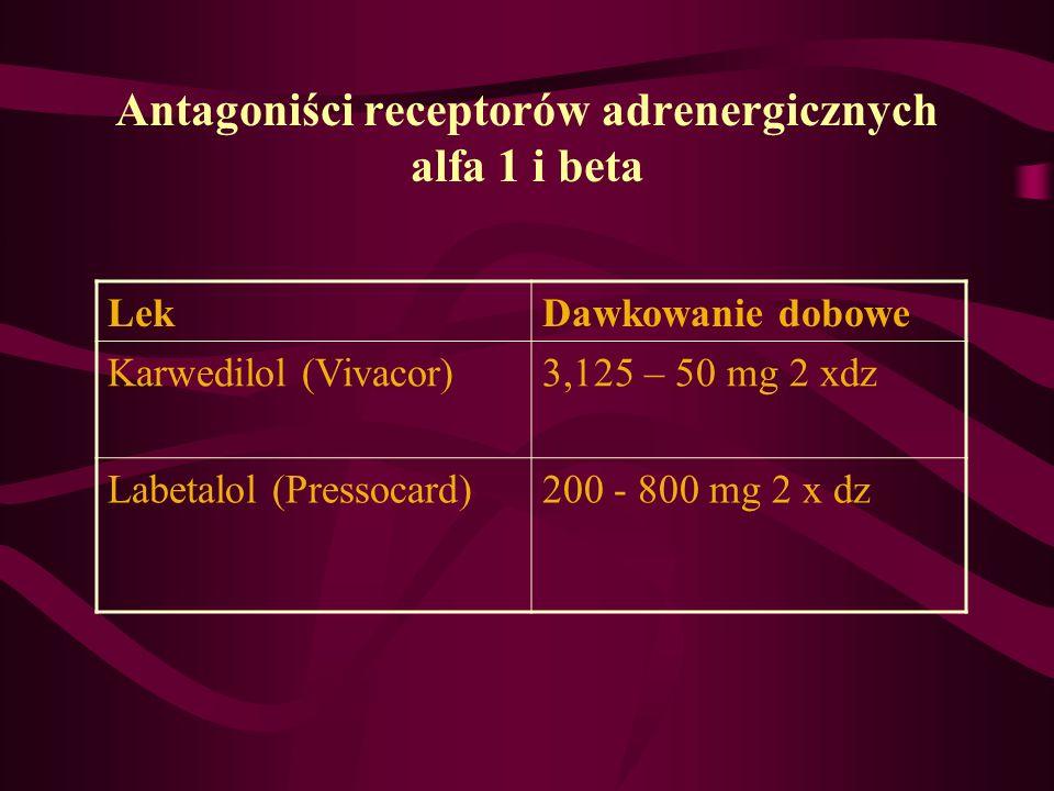 Antagoniści receptorów adrenergicznych alfa 1 i beta
