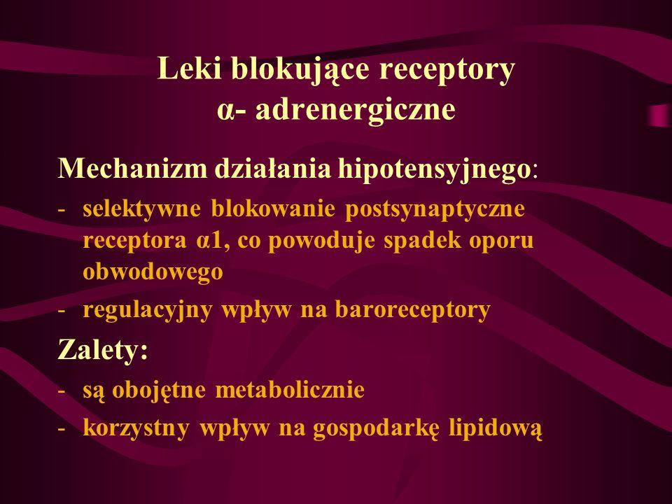 Leki blokujące receptory α- adrenergiczne