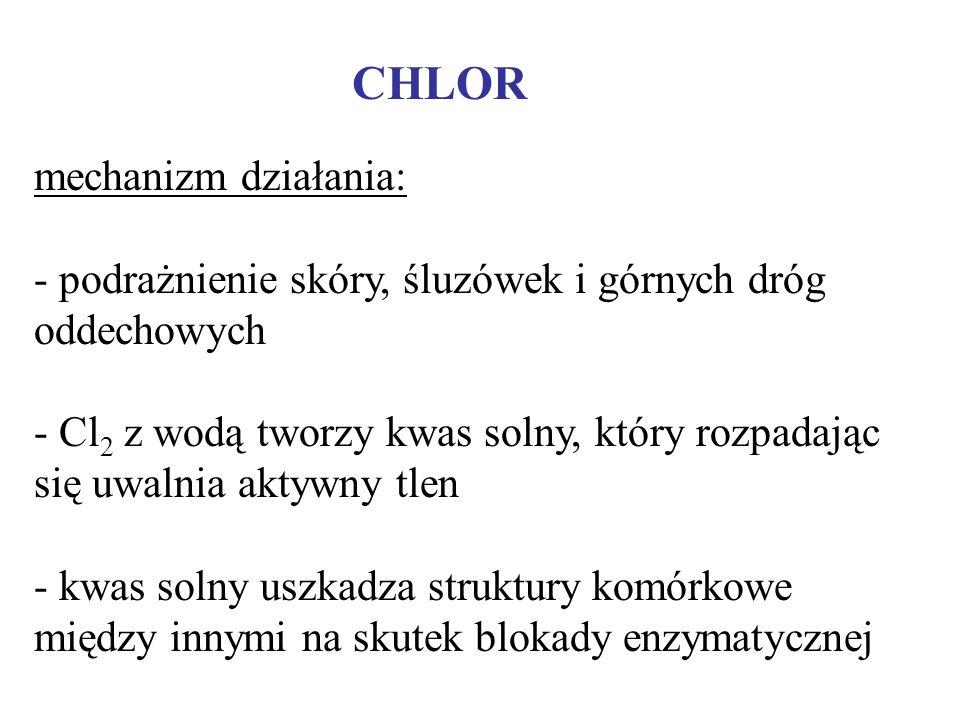 CHLOR mechanizm działania: