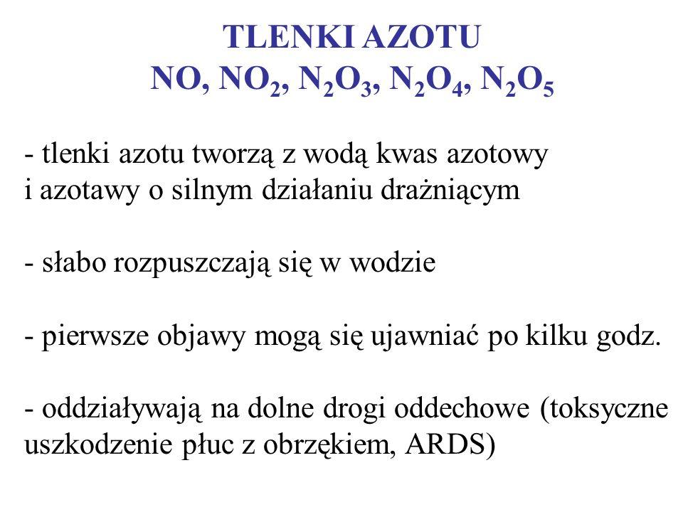 TLENKI AZOTU NO, NO2, N2O3, N2O4, N2O5