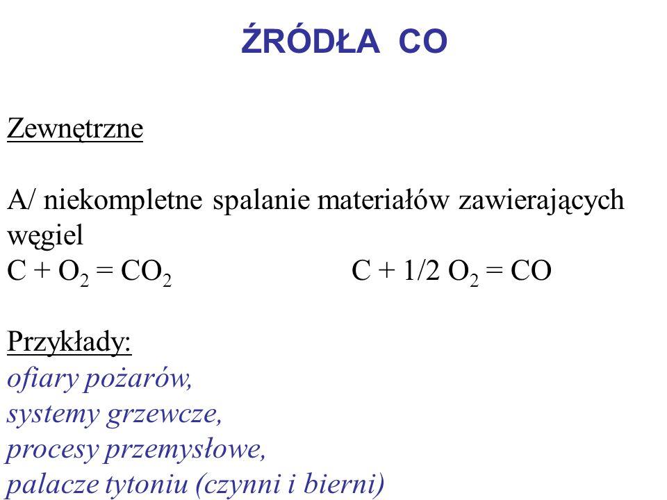 ŹRÓDŁA CO Zewnętrzne. A/ niekompletne spalanie materiałów zawierających węgiel. C + O2 = CO2 C + 1/2 O2 = CO.