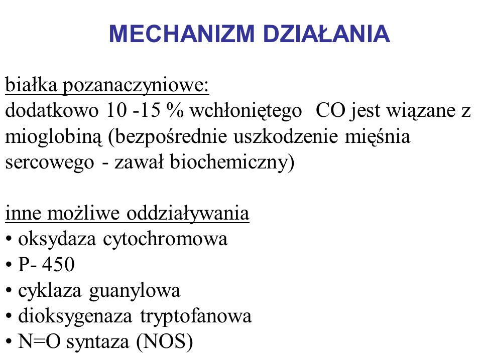 MECHANIZM DZIAŁANIA białka pozanaczyniowe: