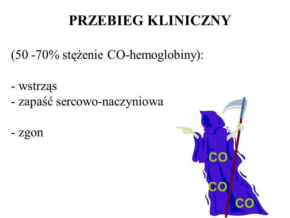 PRZEBIEG KLINICZNY (50 -70% stężenie CO-hemoglobiny): - wstrząs
