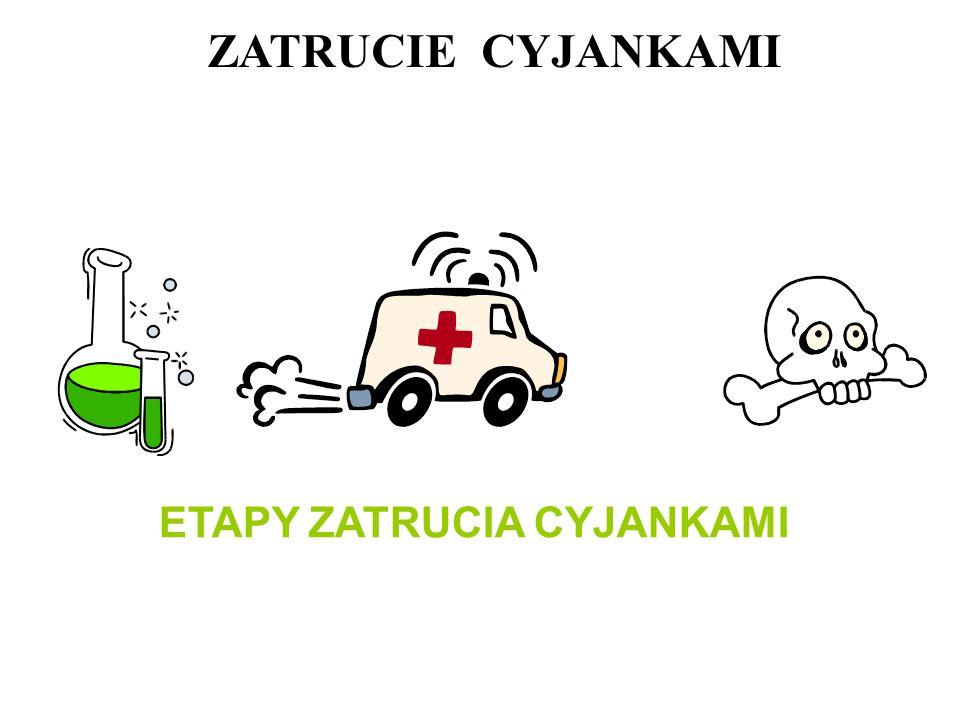 ETAPY ZATRUCIA CYJANKAMI