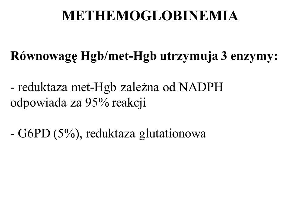 METHEMOGLOBINEMIA Równowagę Hgb/met-Hgb utrzymuja 3 enzymy: