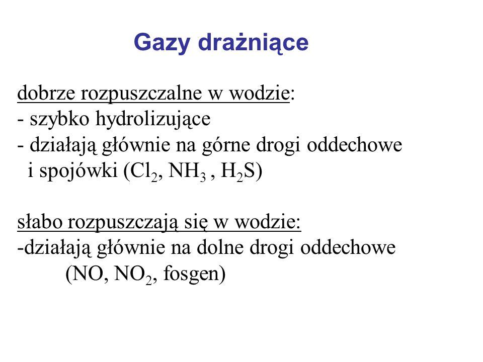Gazy drażniące dobrze rozpuszczalne w wodzie: - szybko hydrolizujące
