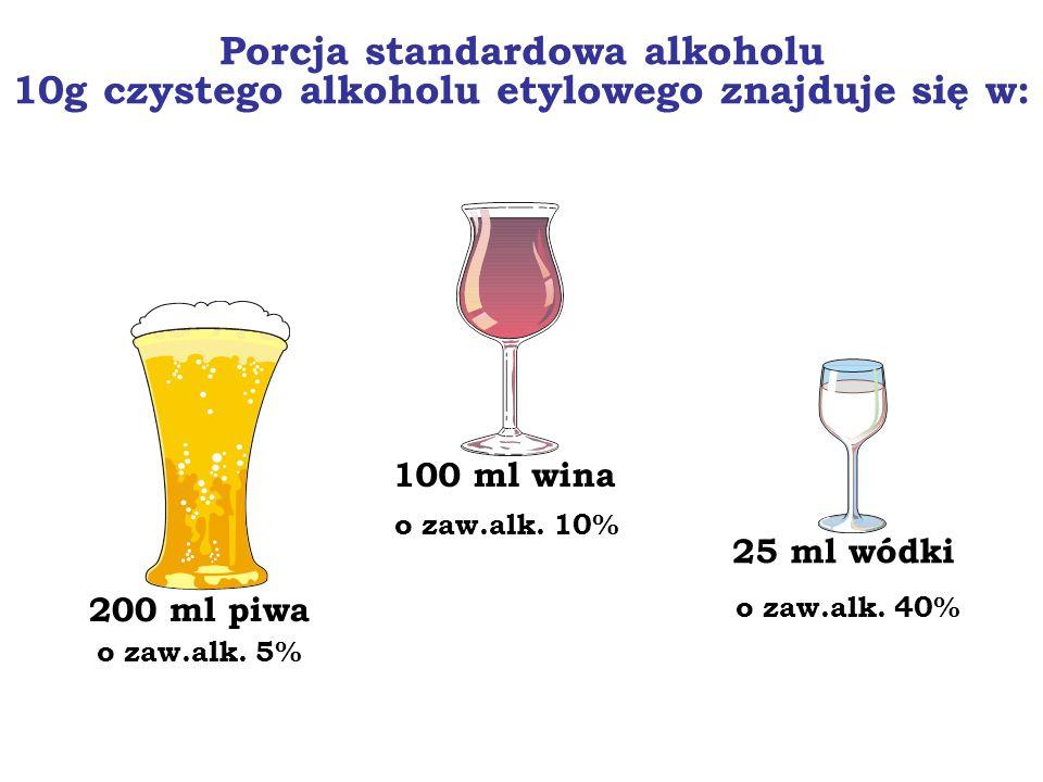 Porcja standardowa alkoholu