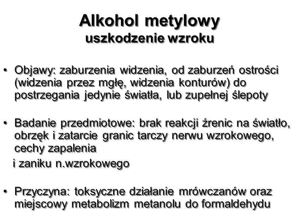 Alkohol metylowy uszkodzenie wzroku