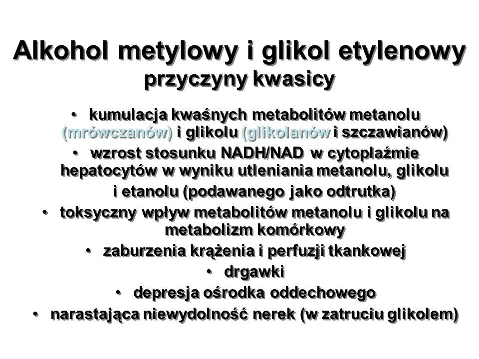 Alkohol metylowy i glikol etylenowy przyczyny kwasicy