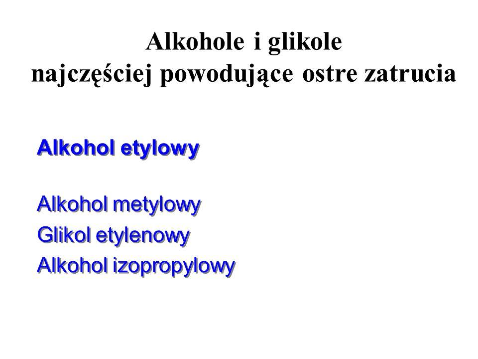 Alkohole i glikole najczęściej powodujące ostre zatrucia