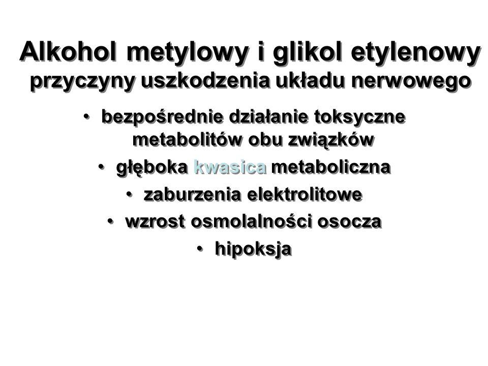 Alkohol metylowy i glikol etylenowy przyczyny uszkodzenia układu nerwowego