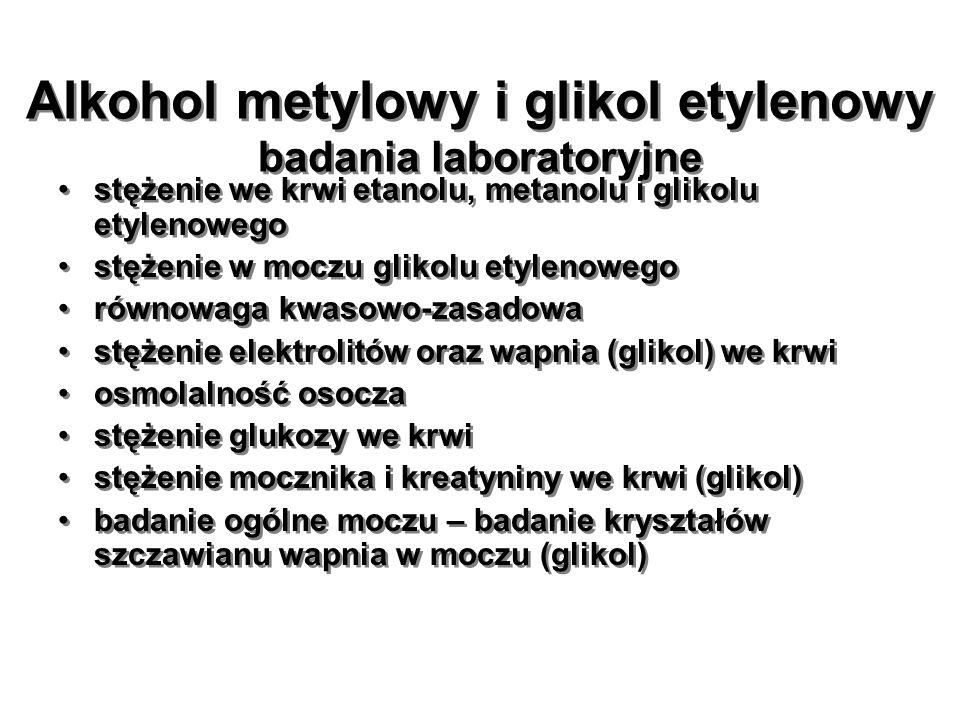 Alkohol metylowy i glikol etylenowy badania laboratoryjne