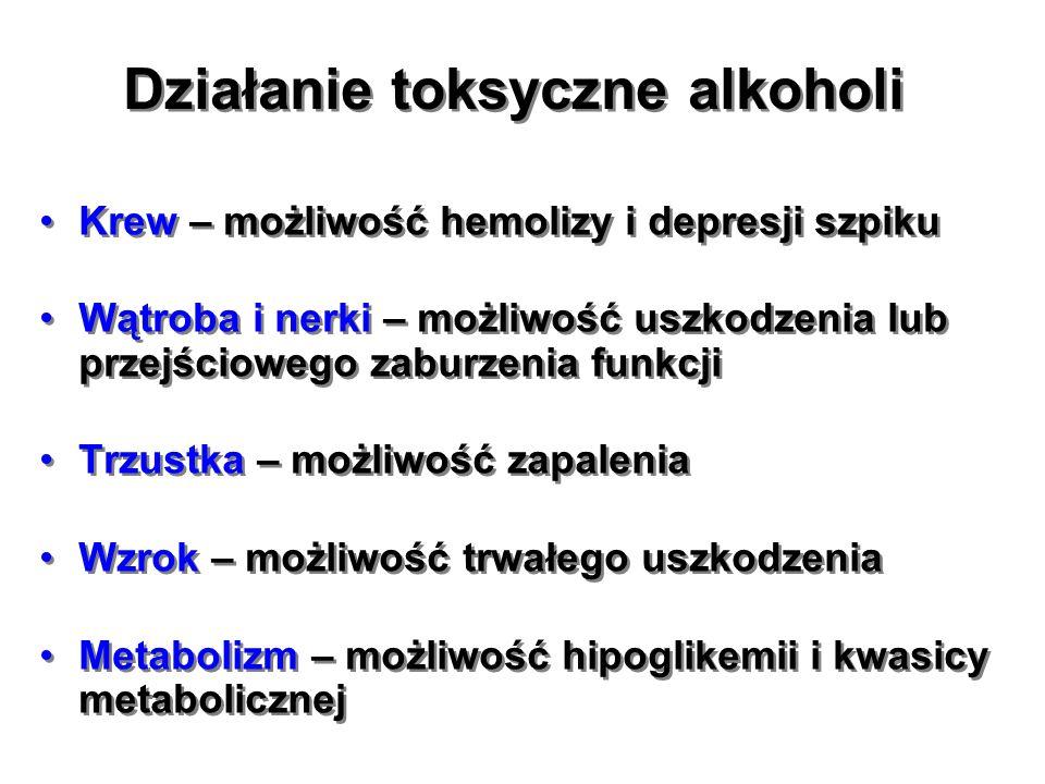 Działanie toksyczne alkoholi