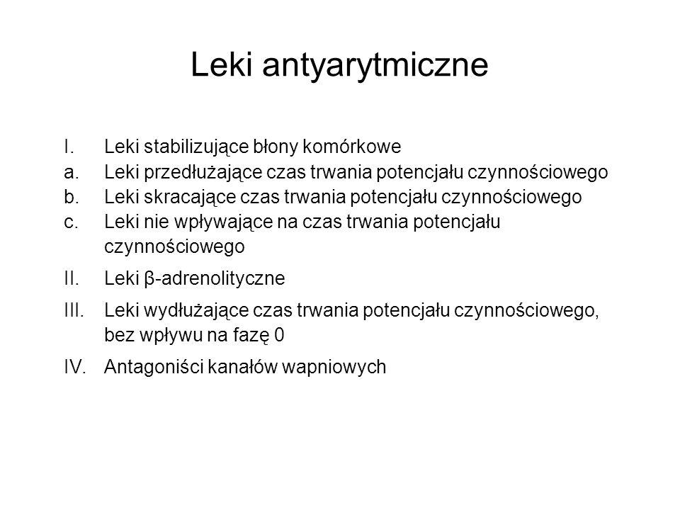Leki antyarytmiczne Leki stabilizujące błony komórkowe