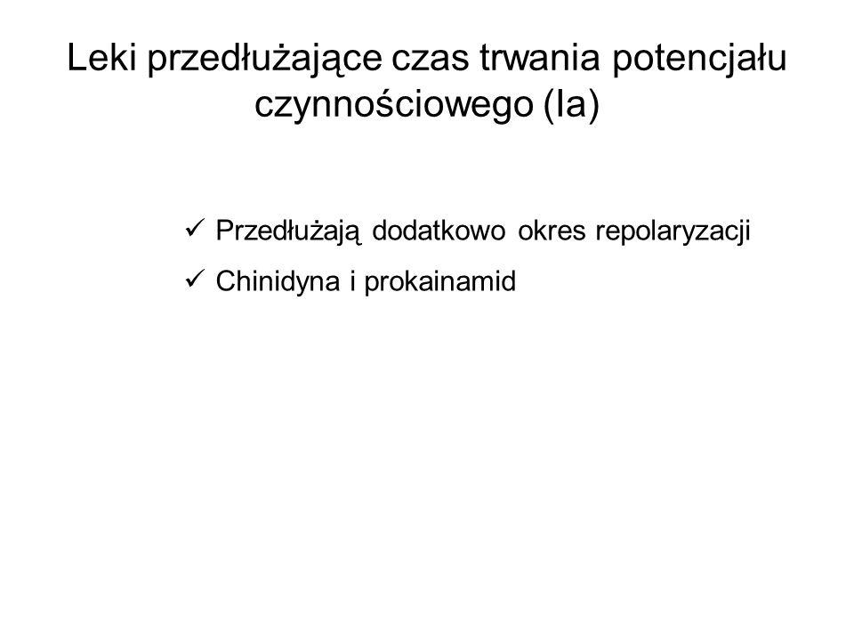 Leki przedłużające czas trwania potencjału czynnościowego (Ia)