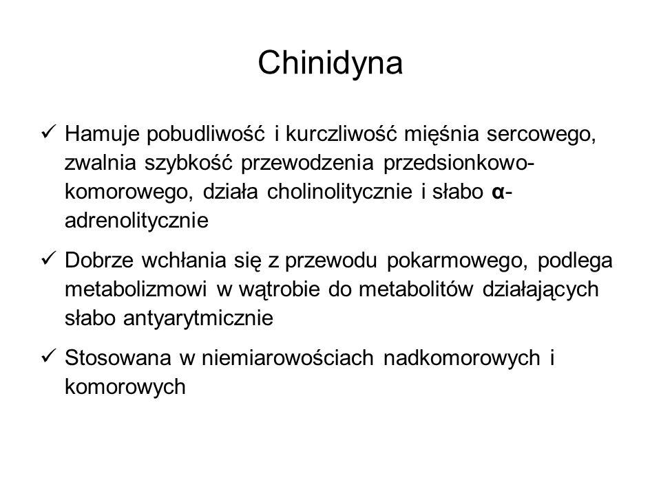 Chinidyna