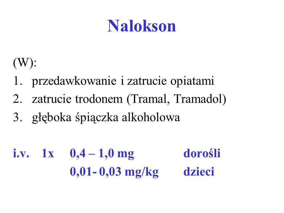 Nalokson (W): przedawkowanie i zatrucie opiatami