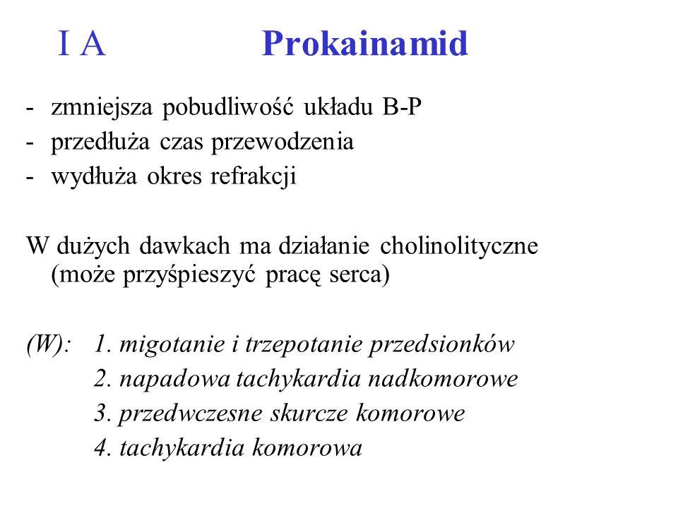 I A Prokainamid zmniejsza pobudliwość układu B-P