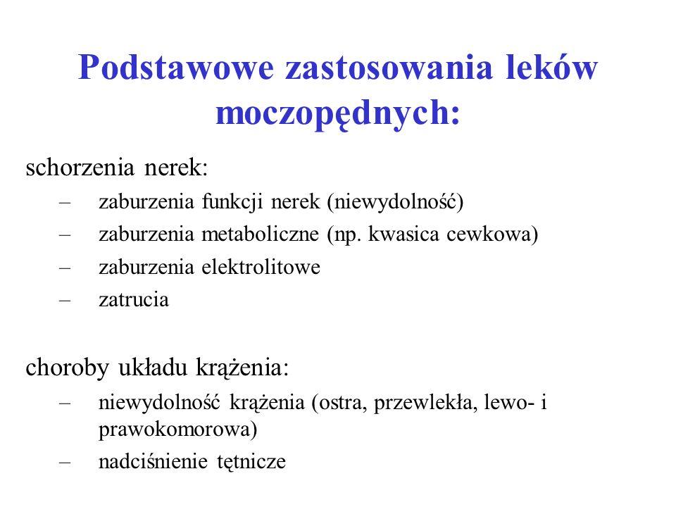 Podstawowe zastosowania leków moczopędnych: