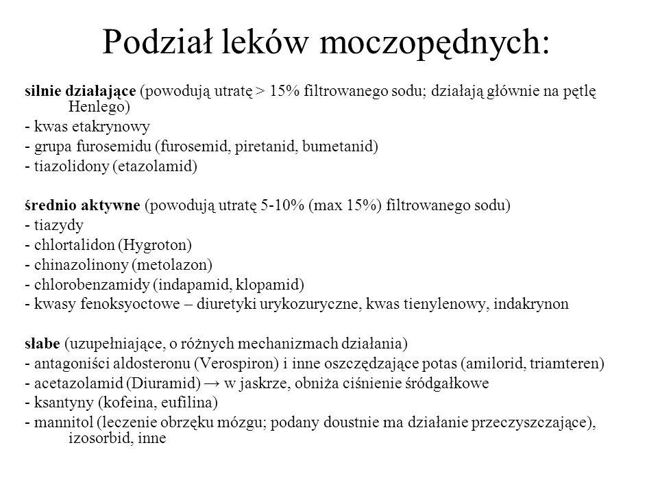 Podział leków moczopędnych: