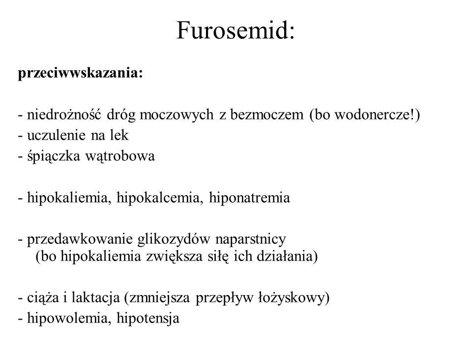 Furosemid: przeciwwskazania: