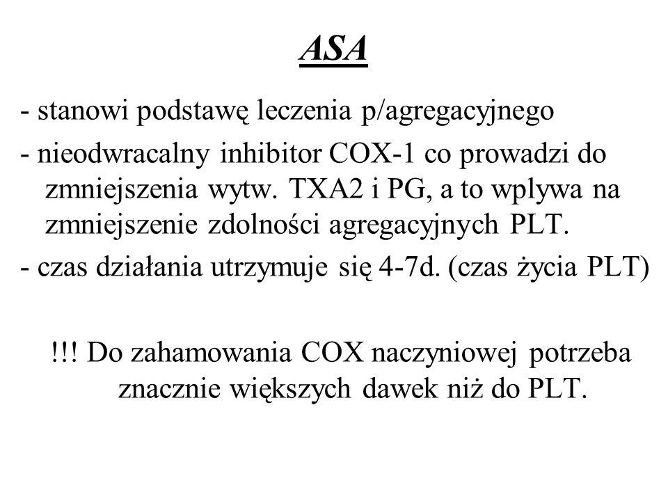 ASA - stanowi podstawę leczenia p/agregacyjnego