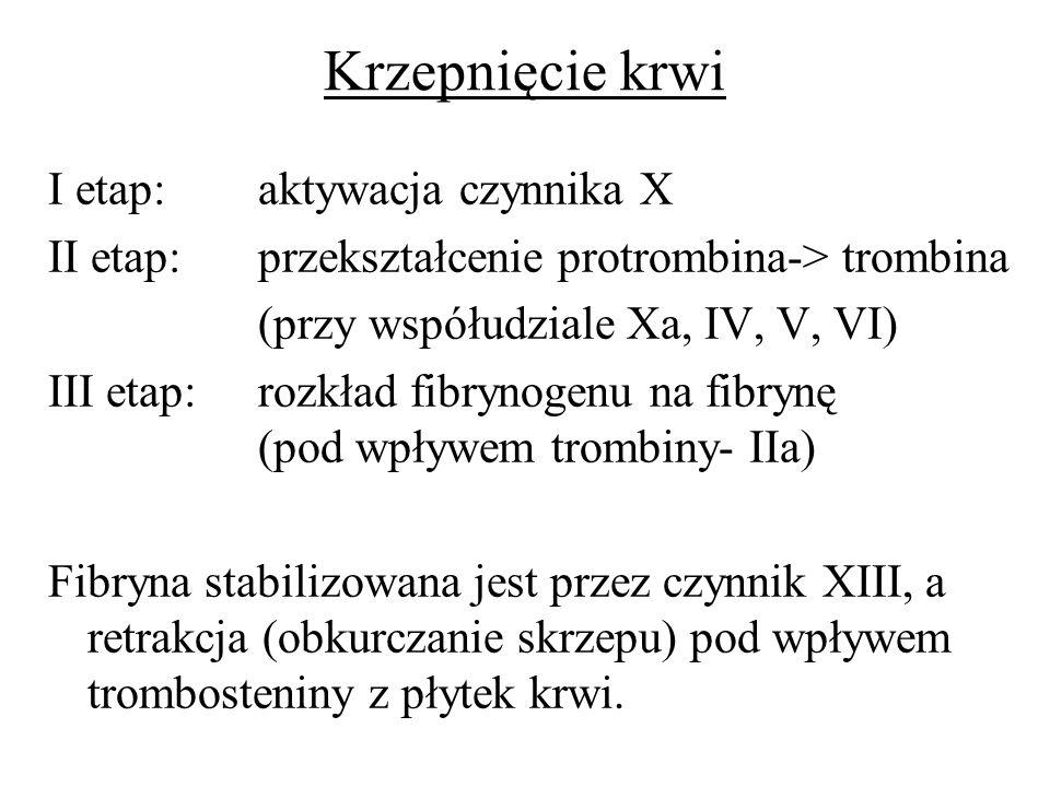 Krzepnięcie krwi I etap: aktywacja czynnika X