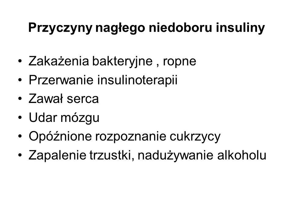 Przyczyny nagłego niedoboru insuliny