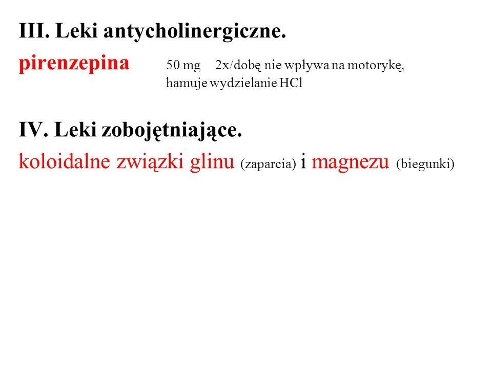 III. Leki antycholinergiczne.